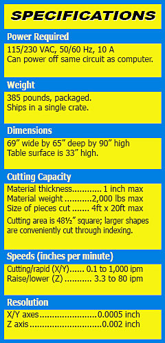 Machine Cutting Specifications
